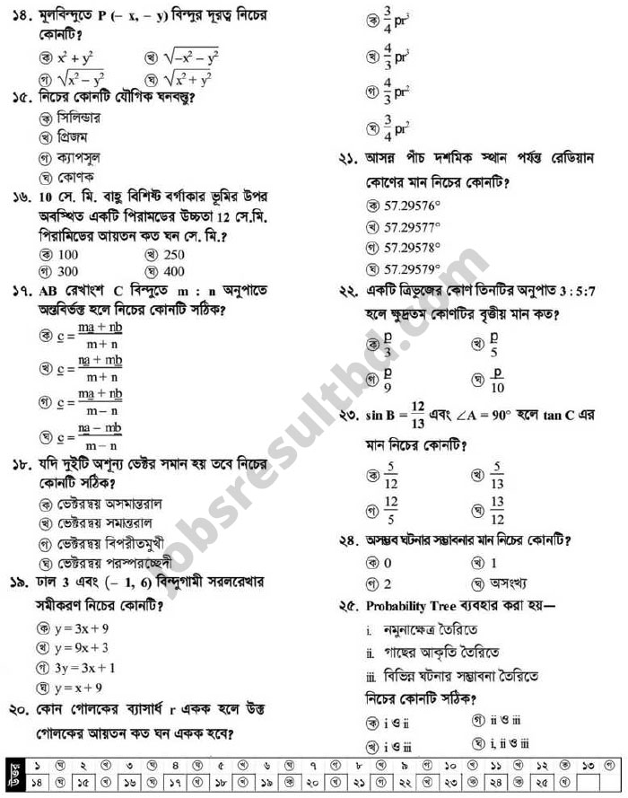 SSC Higher Math Suggestion and Question Patterns 2018-2